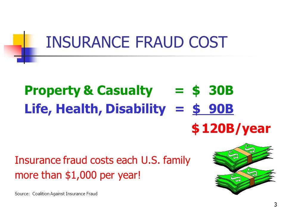 INSURANCE FRAUD COST Insurance fraud costs each U.S.