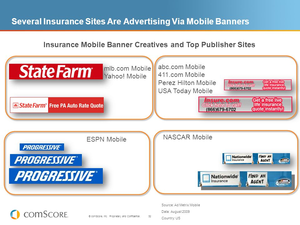 32 © comScore, Inc. Proprietary and Confidential. Several Insurance Sites Are Advertising Via Mobile Banners Source: Ad Metrix Mobile Data: August 200