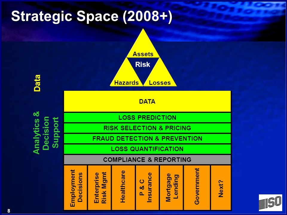 8 Strategic Space (2008+) DATA LOSS PREDICTION RISK SELECTION & PRICING FRAUD DETECTION & PREVENTION LOSS QUANTIFICATION COMPLIANCE & REPORTING HazardsLosses Assets Risk Analytics & Decision Support Data Employment Decisions Enterprise Risk Mgmt Healthcare P & C Insurance Mortgage Lending Government Next?