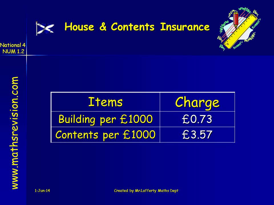 1-Jun-14Created by Mr.Lafferty Maths Dept www.mathsrevision.comItemsCharge Building per £1000 £0.73 Contents per £1000 £3.57 House & Contents Insuranc