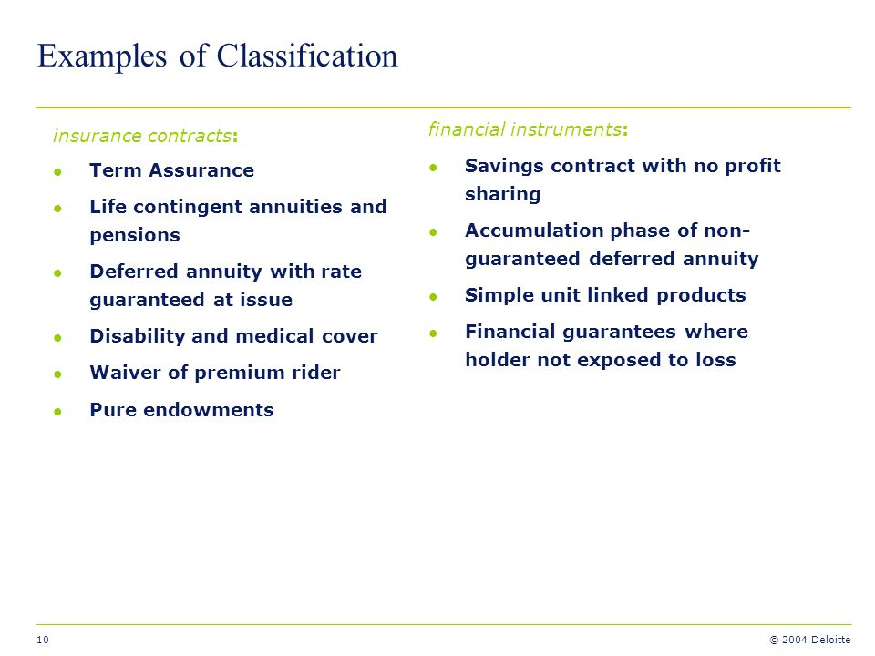 10 © 2004 Deloitte Examples of Classification insurance contracts: l Term Assurance l Life contingent annuities and pensions l Deferred annuity with r