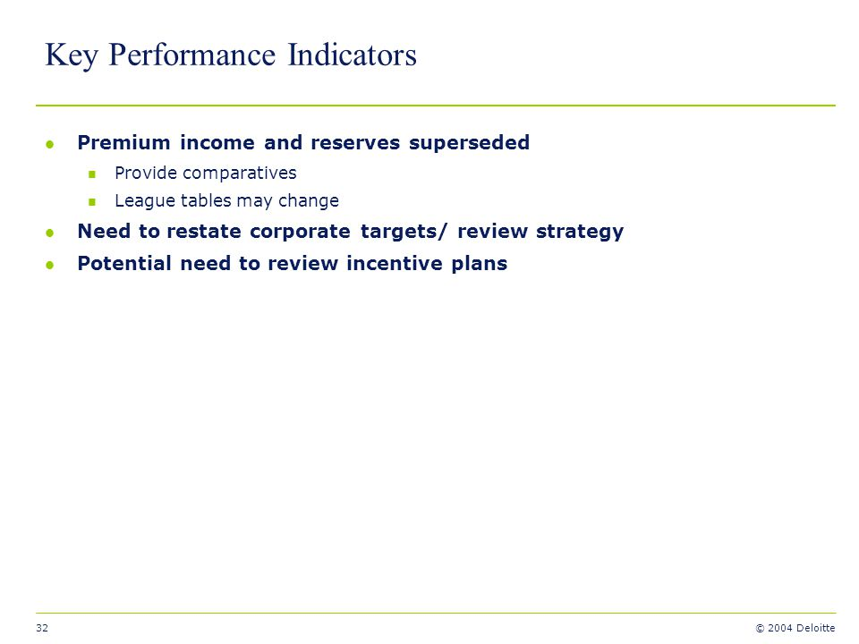 32 © 2004 Deloitte Key Performance Indicators l Premium income and reserves superseded n Provide comparatives n League tables may change l Need to res