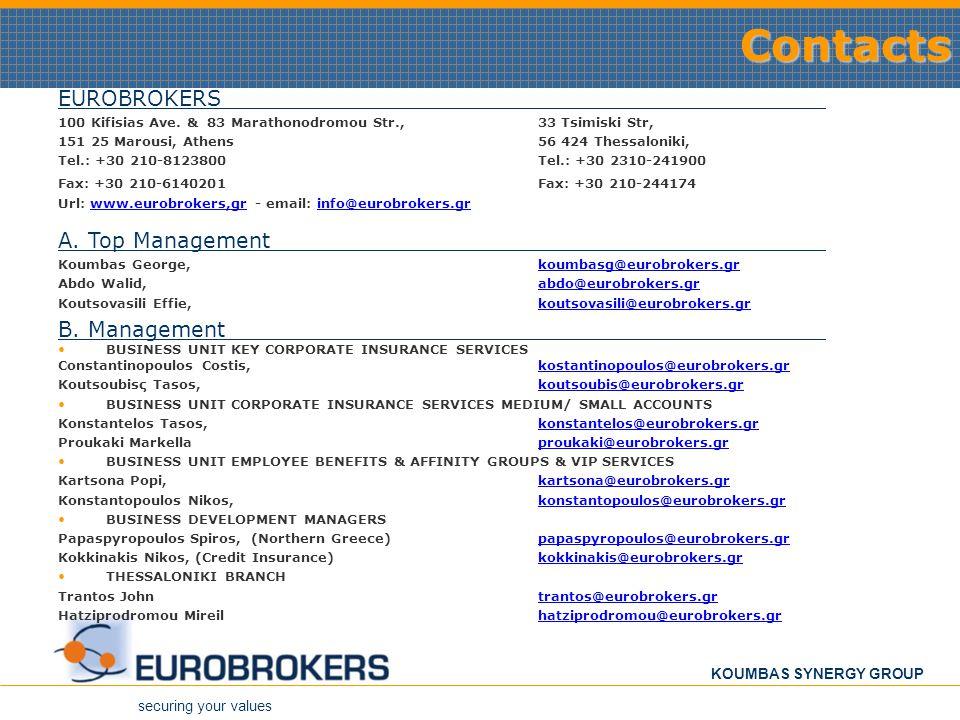 securing your values KOUMBAS SYNERGY GROUPContacts EUROBROKERS 100 Kifisias Ave. & 83 Marathonodromou Str., 33 Tsimiski Str, 151 25 Marousi, Athens 56