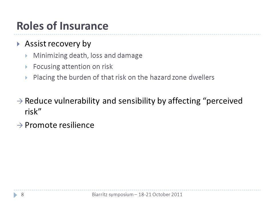 Roles of Insurance Assist recovery by Minimizing death, loss and damage Focusing attention on risk Placing the burden of that risk on the hazard zone
