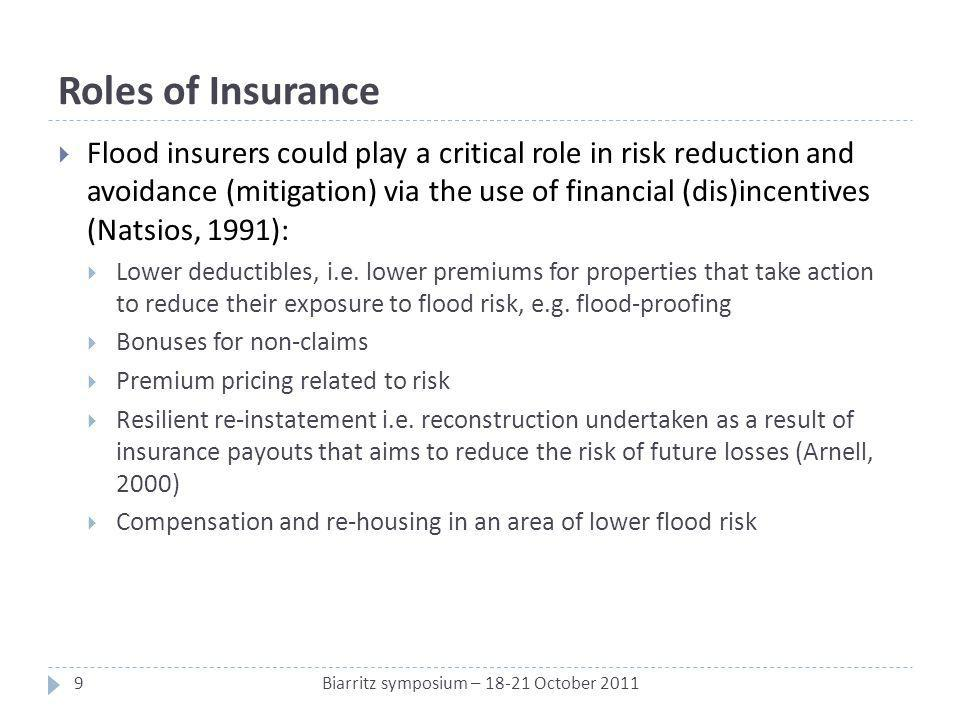 Roles of Insurance Flood insurers could play a critical role in risk reduction and avoidance (mitigation) via the use of financial (dis)incentives (Na