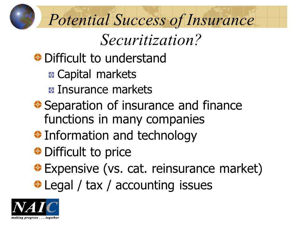 Potential Success of Insurance Securitization.