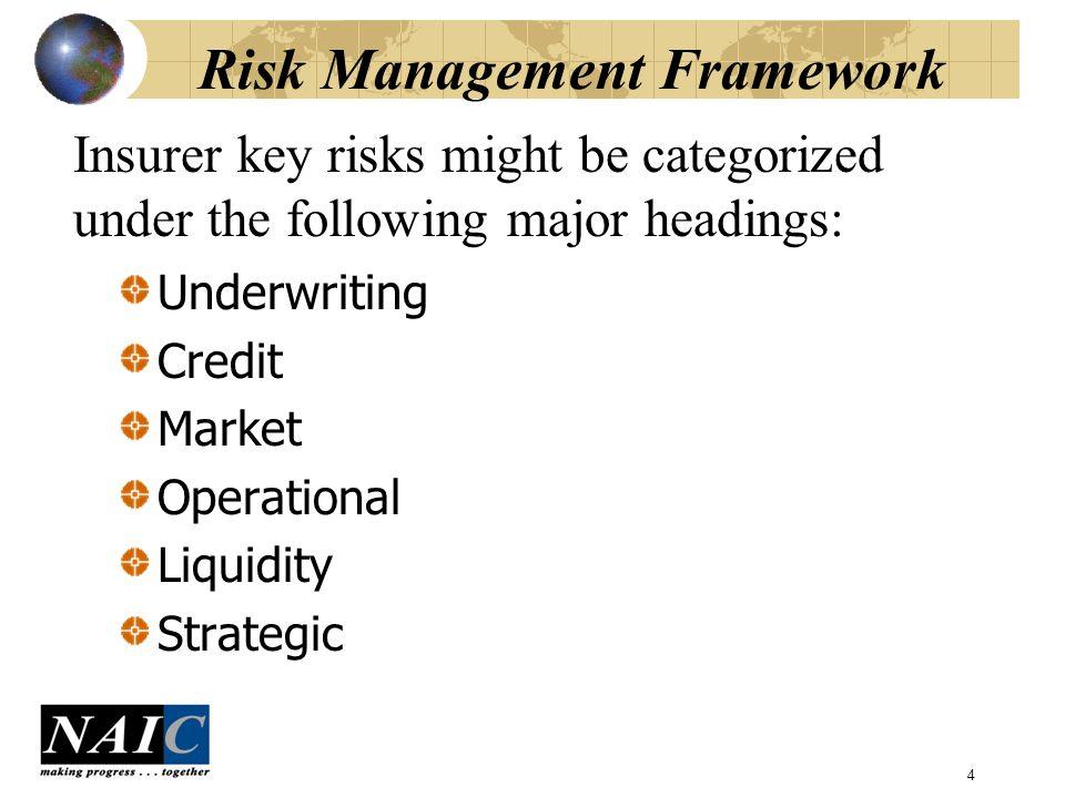 4 Risk Management Framework Underwriting Credit Market Operational Liquidity Strategic Insurer key risks might be categorized under the following major headings: