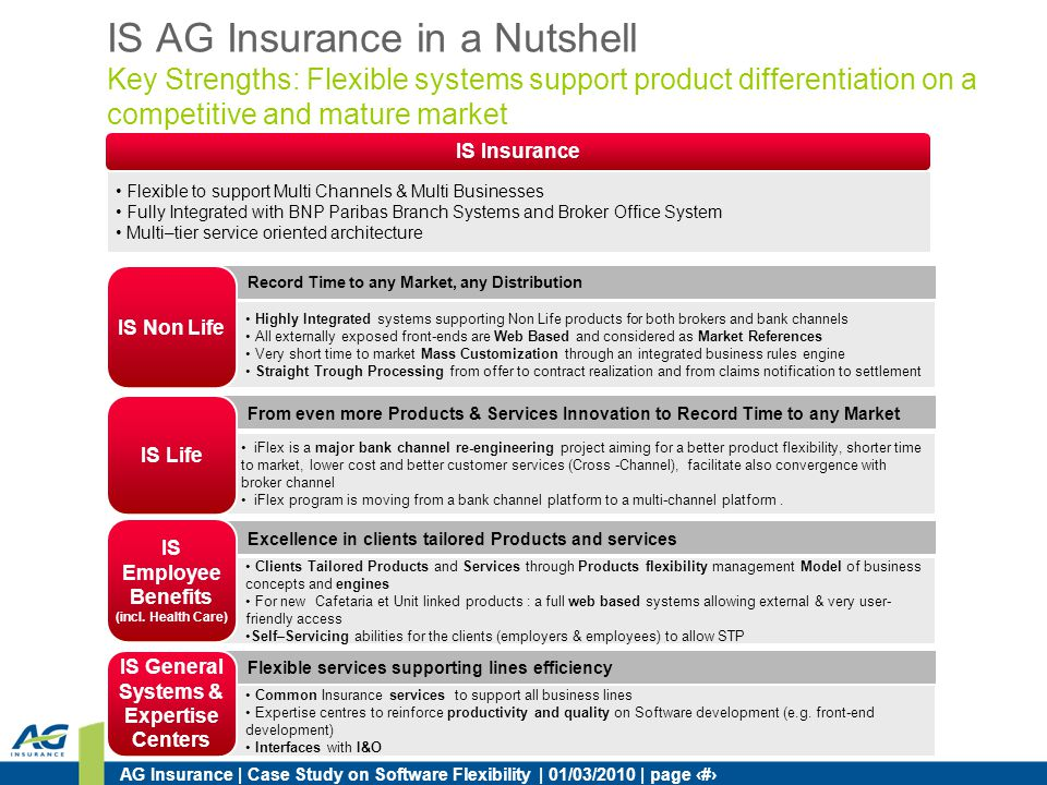 AG Insurance | Case Study on Software Flexibility | 01/03/2010 | page 4 IS AG Insurance in a Nutshell Key Strengths: Flexible systems support product