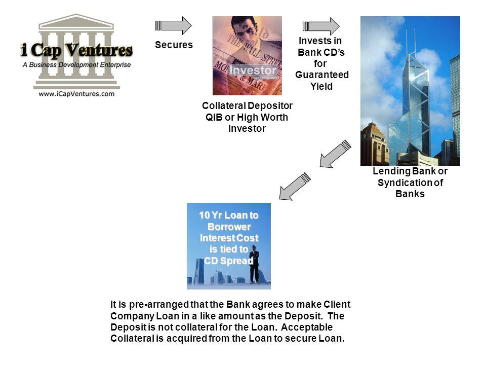 Irvine, CA Miami, FL Jim Nash jrnash@iCapVentures.com jrnash@iCapVentures.com Compensating Balance Structured Collateral Finance Strategy