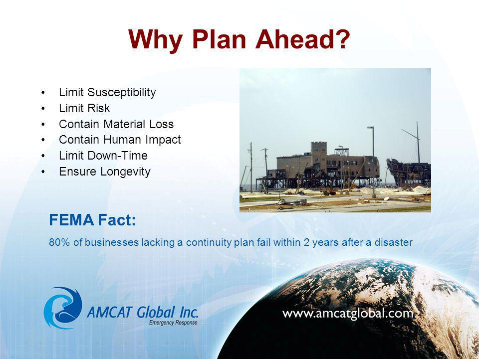 Why Plan Ahead? Limit Susceptibility Limit Risk Contain Material Loss Contain Human Impact Limit Down-Time Ensure Longevity FEMA Fact: 80% of business