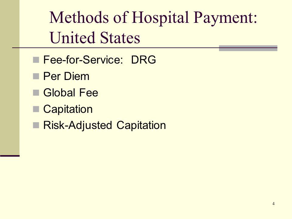4 Fee-for-Service: DRG Per Diem Global Fee Capitation Risk-Adjusted Capitation