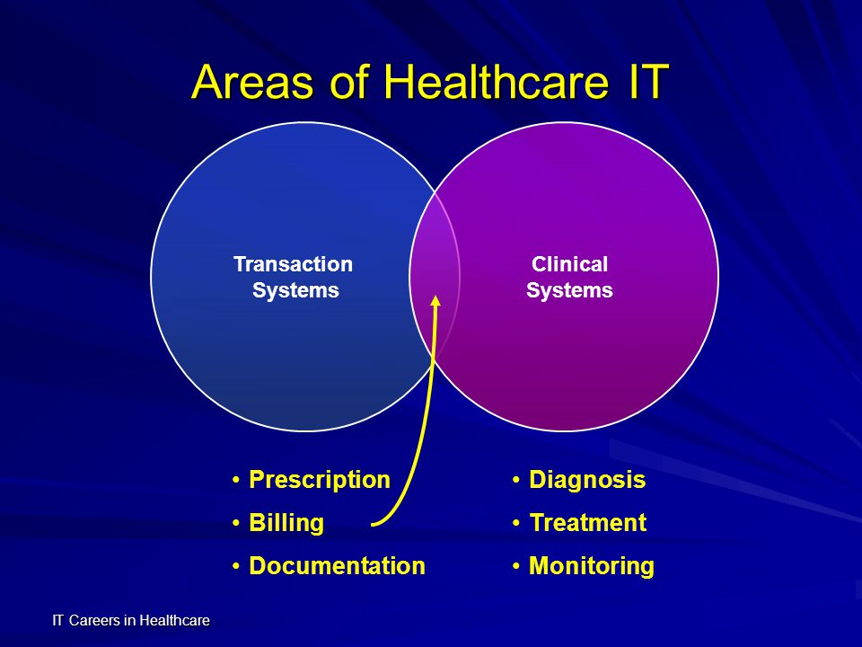 IT Careers in Healthcare Clinical Systems