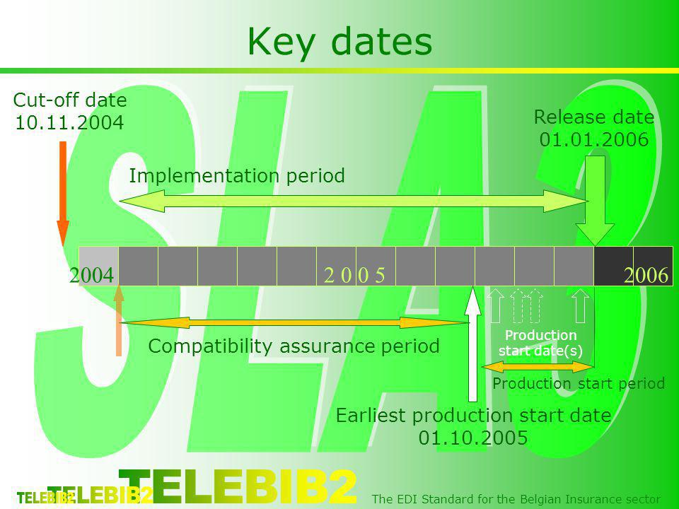 The EDI Standard for the Belgian Insurance sector Key dates 2 0 0 520042006 Cut-off date 10.11.2004 Release date 01.01.2006 Implementation period Prod
