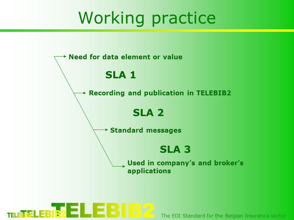 The EDI Standard for the Belgian Insurance sector Working practice Need for data element or value Recording and publication in TELEBIB2 Standard messa
