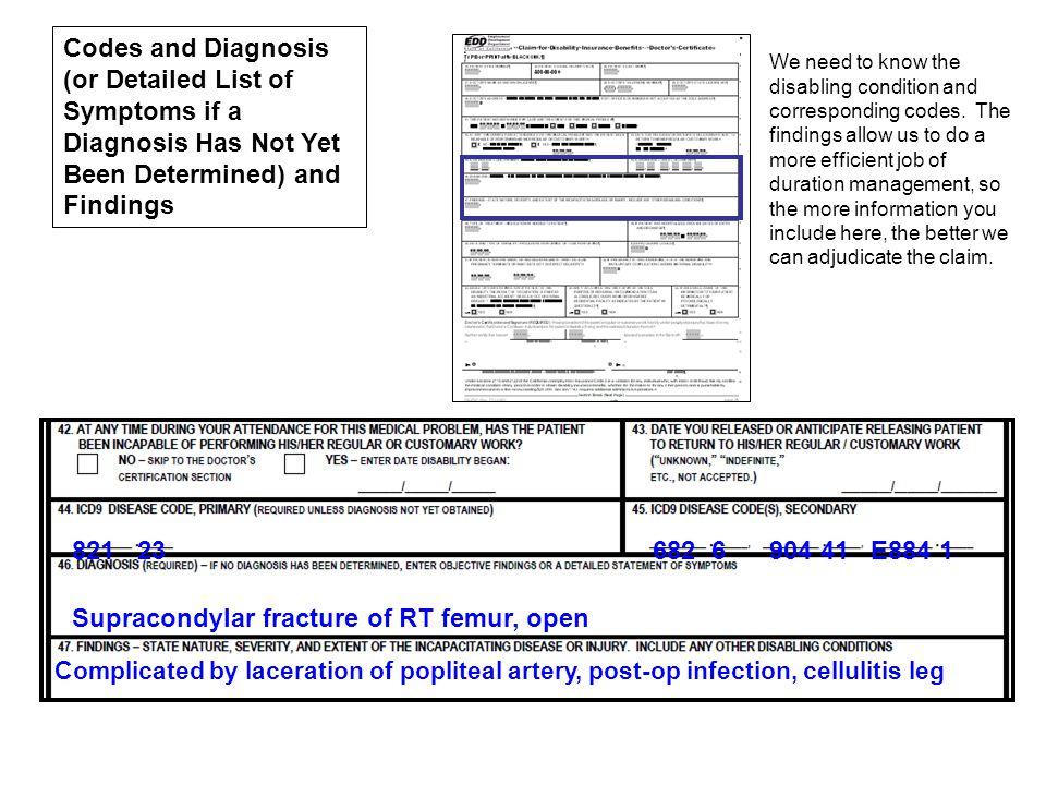821 23 682 6 904 41 E884 1 Supracondylar fracture of RT femur, open Codes and Diagnosis (or Detailed List of Symptoms if a Diagnosis Has Not Yet Been