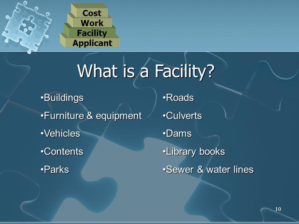 10 What is a Facility? BuildingsBuildings Furniture & equipmentFurniture & equipment VehiclesVehicles ContentsContents ParksParks RoadsRoads CulvertsC