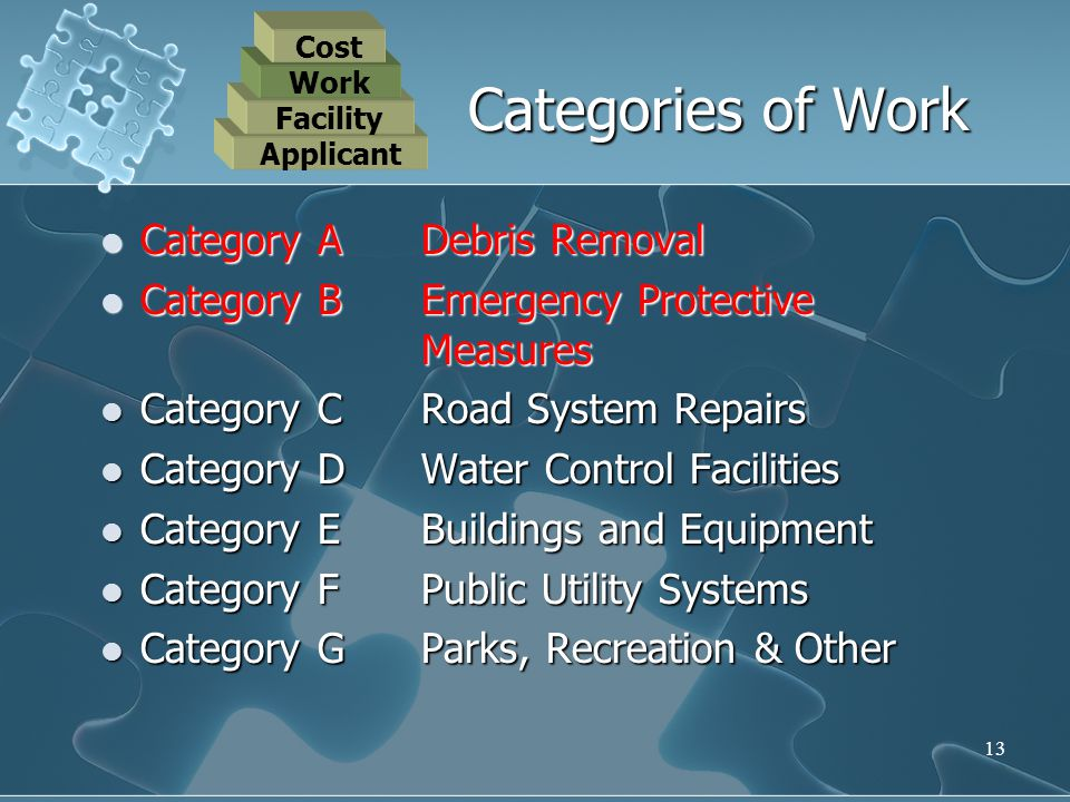 13 Categories of Work Category ADebris Removal Category ADebris Removal Category BEmergency Protective Measures Category BEmergency Protective Measure
