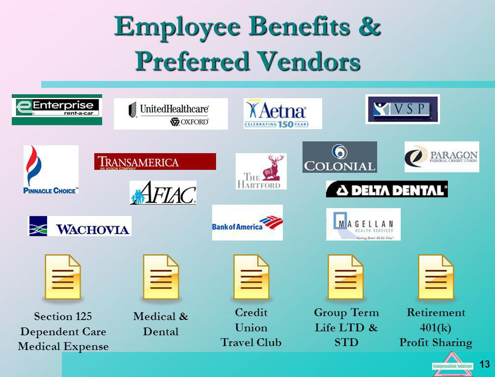 13 Employee Benefits & Preferred Vendors Section 125 Dependent Care Medical Expense Medical & Dental Credit Union Travel Club Group Term Life LTD & STD Retirement 401(k) Profit Sharing