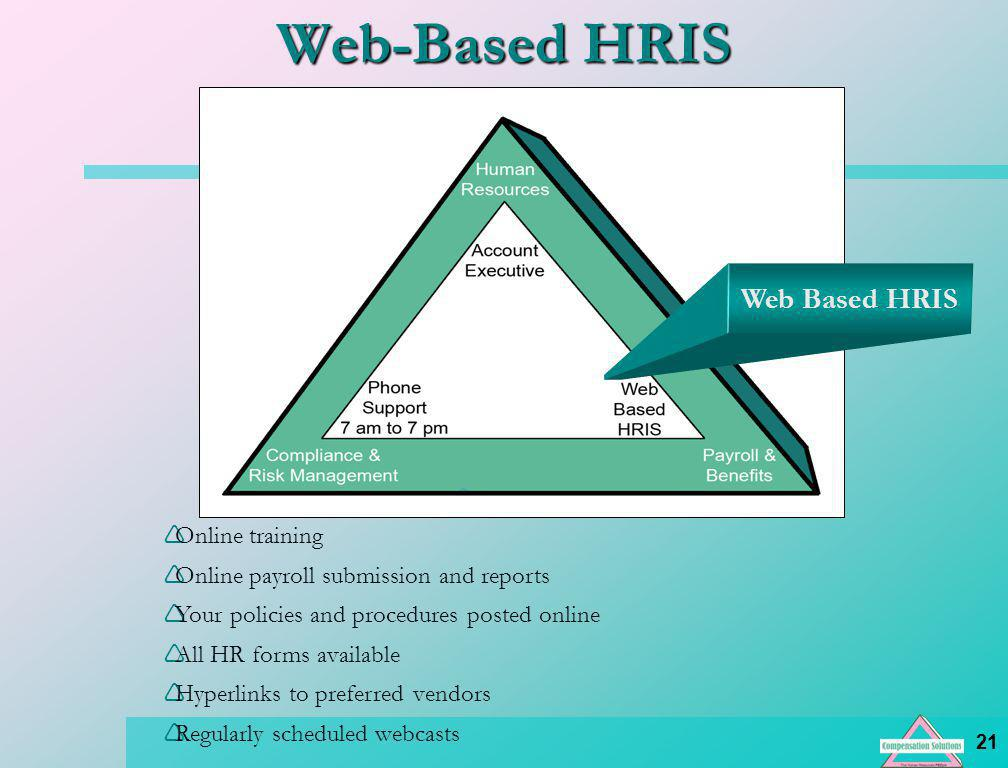 21 Web Based HRIS Online training Online payroll submission and reports Your policies and procedures posted online All HR forms available Hyperlinks to preferred vendors Regularly scheduled webcasts Web-Based HRIS