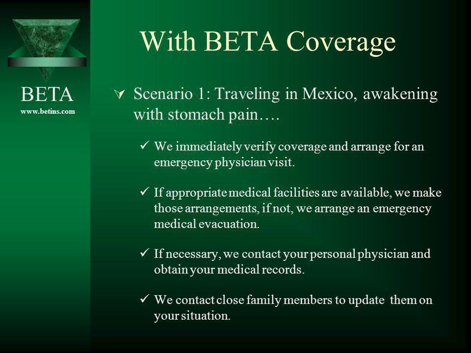 BETA www.betins.com The Outcome….