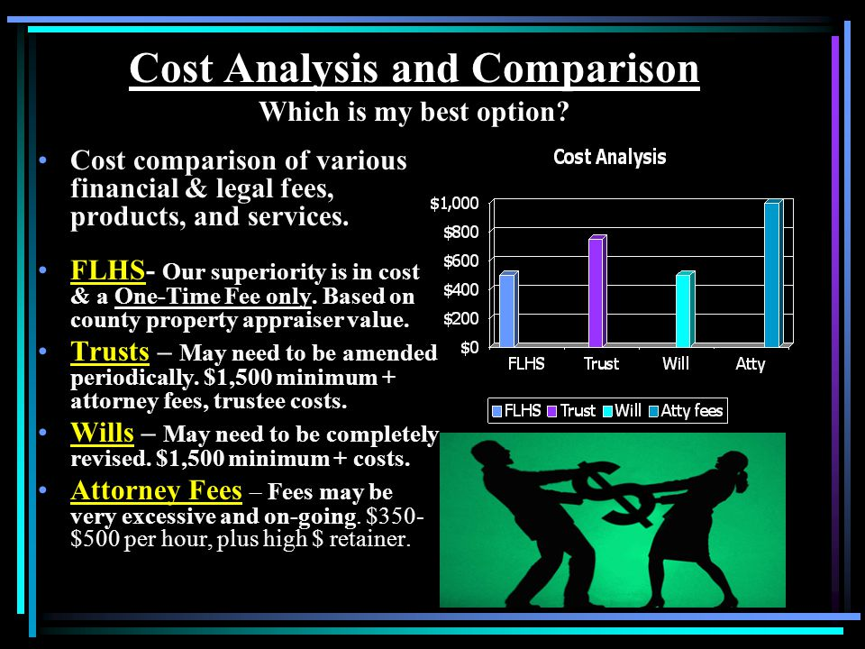 Cost Analysis and Comparison Which is my best option.