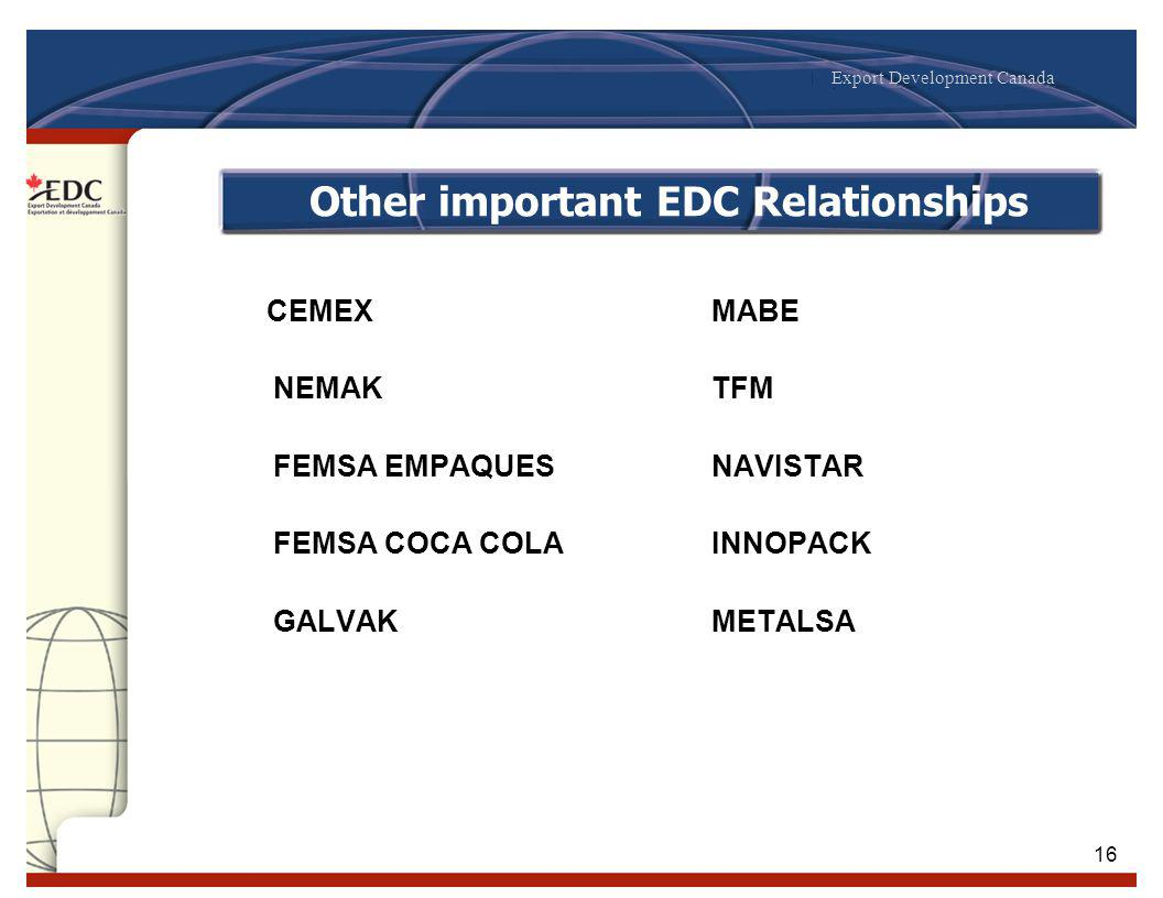 Export Development Canada 16 Other important EDC Relationships CEMEXMABE NEMAKTFM FEMSA EMPAQUESNAVISTAR FEMSA COCA COLAINNOPACK GALVAKMETALSA