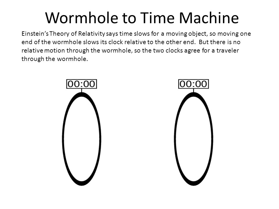 Wormhole to Time Machine Einsteins Theory of Relativity says time slows for a moving object, so moving one end of the wormhole slows its clock relative to the other end.