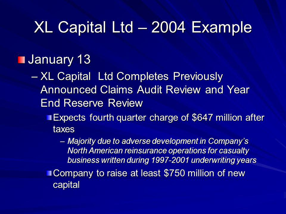 XL Capital Ltd – 2004 Example January 13 –XL Capital Ltd Completes Previously Announced Claims Audit Review and Year End Reserve Review Expects fourth quarter charge of $647 million after taxes –Majority due to adverse development in Companys North American reinsurance operations for casualty business written during 1997-2001 underwriting years Company to raise at least $750 million of new capital