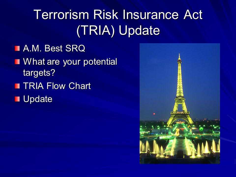 Terrorism Risk Insurance Act (TRIA) Update A.M. Best SRQ What are your potential targets.