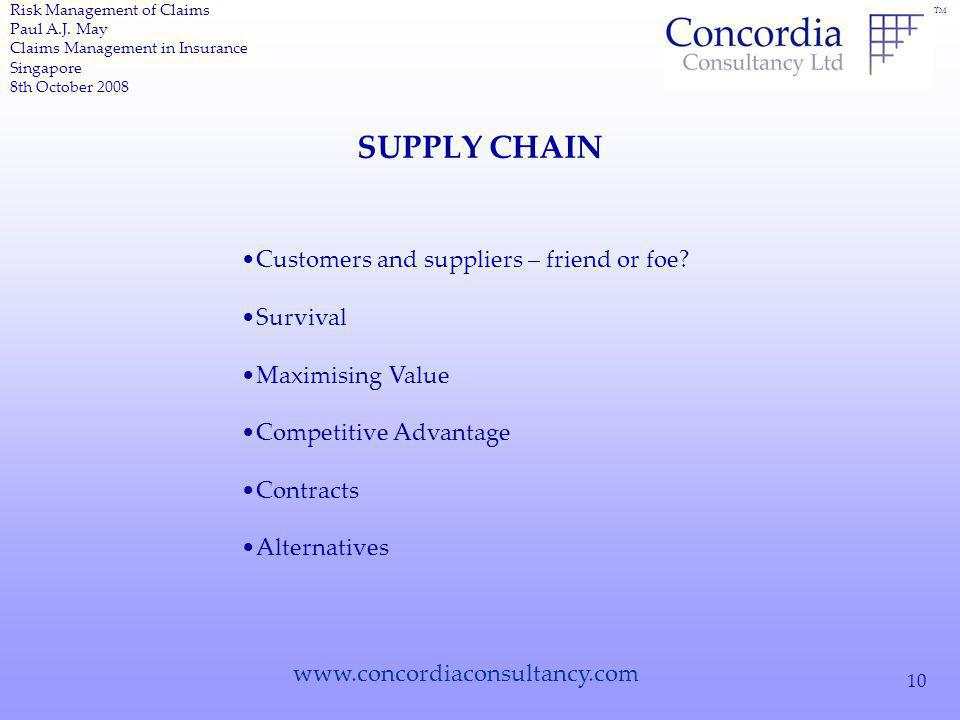 TM www.concordiaconsultancy.com 10 SUPPLY CHAIN Risk Management of Claims Paul A.J.