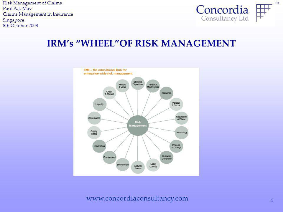 TM www.concordiaconsultancy.com 4 IRMs WHEELOF RISK MANAGEMENT Risk Management of Claims Paul A.J.