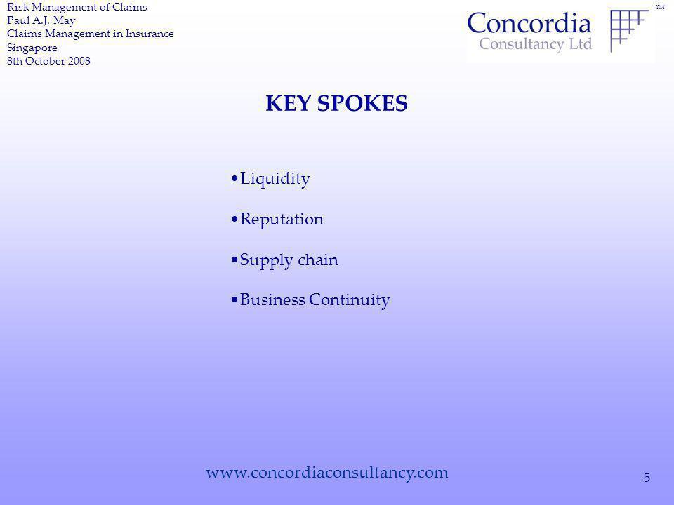 TM www.concordiaconsultancy.com 5 KEY SPOKES Risk Management of Claims Paul A.J.