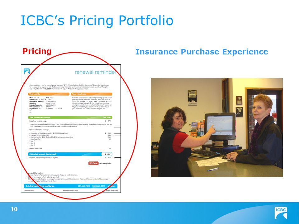10 Insurance Purchase Experience Pricing ICBCs Pricing Portfolio