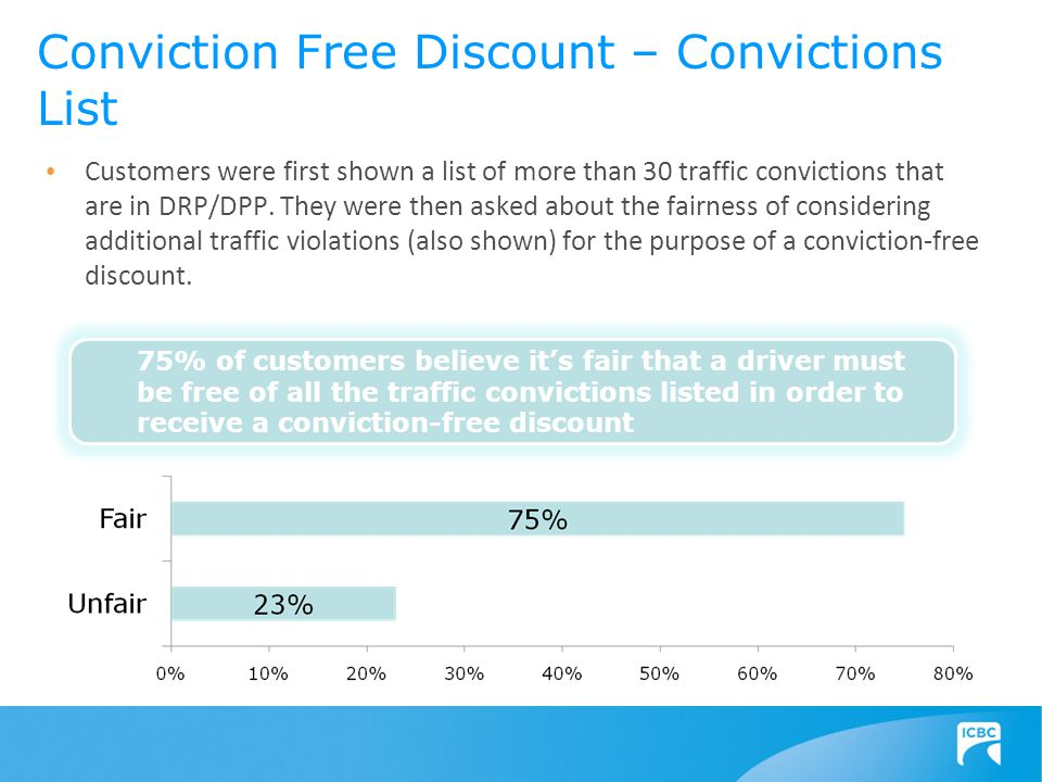 Customers were first shown a list of more than 30 traffic convictions that are in DRP/DPP.