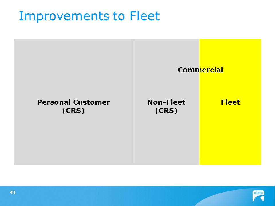 Personal Customer (CRS) Non-Fleet (CRS) Fleet 41 Improvements to Fleet Commercial