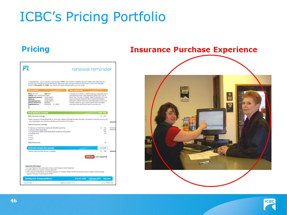46 Insurance Purchase Experience Pricing ICBCs Pricing Portfolio