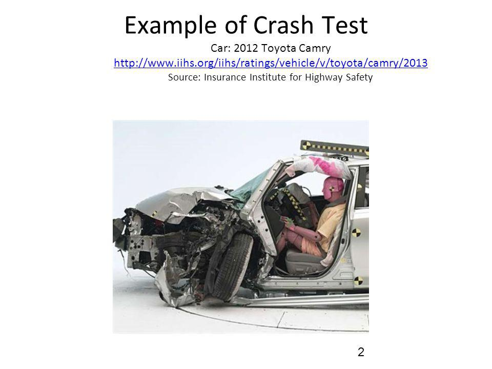 Example of Crash Test Car: 2012 Toyota Camry http://www.iihs.org/iihs/ratings/vehicle/v/toyota/camry/2013 Source: Insurance Institute for Highway Safety http://www.iihs.org/iihs/ratings/vehicle/v/toyota/camry/2013 2