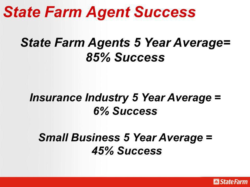 State Farm Agent Success Insurance Industry 5 Year Average = 6% Success Small Business 5 Year Average = 45% Success State Farm Agents 5 Year Average=