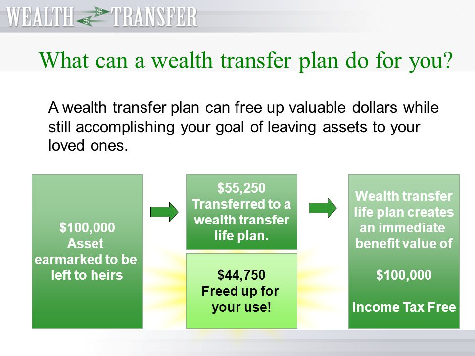 What can a wealth transfer plan do for you? A wealth transfer plan can make your interest more interesting. $178,571 Earning 3.5 % Female Age 73: She