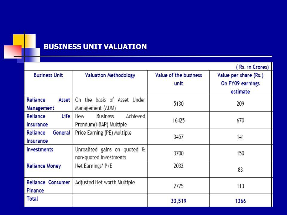 BUSINESS UNIT VALUATION