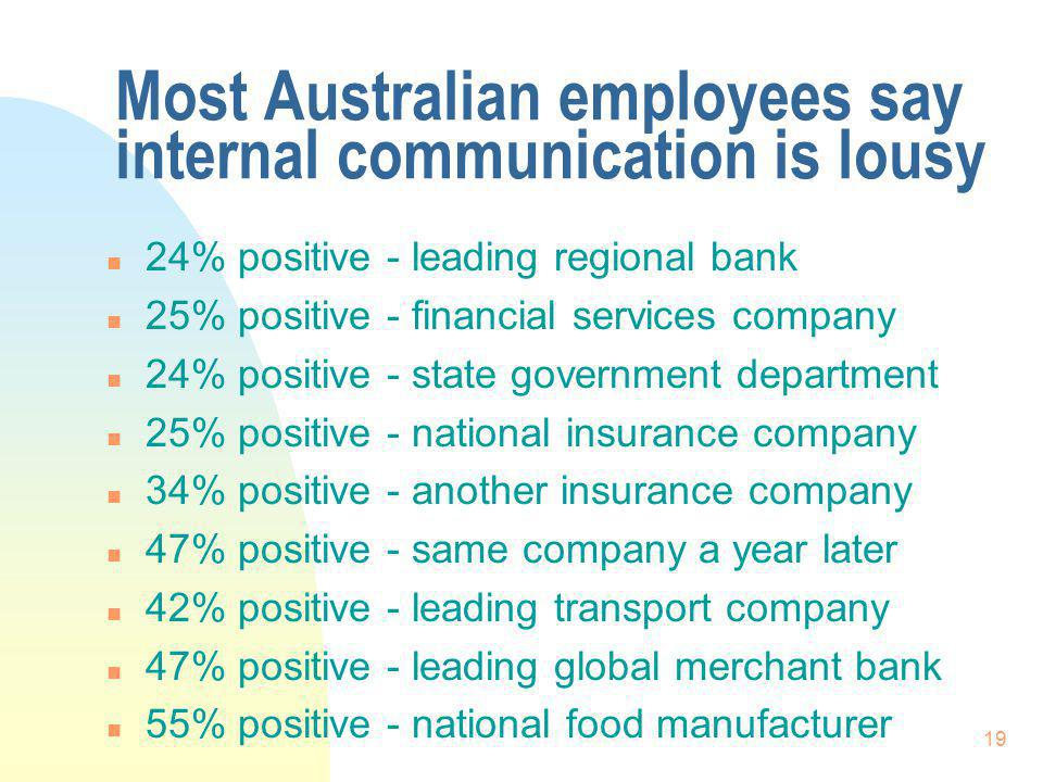 19 Most Australian employees say internal communication is lousy n 24% positive - leading regional bank n 25% positive - financial services company n 24% positive - state government department n 25% positive - national insurance company n 34% positive - another insurance company n 47% positive - same company a year later n 42% positive - leading transport company n 47% positive - leading global merchant bank n 55% positive - national food manufacturer