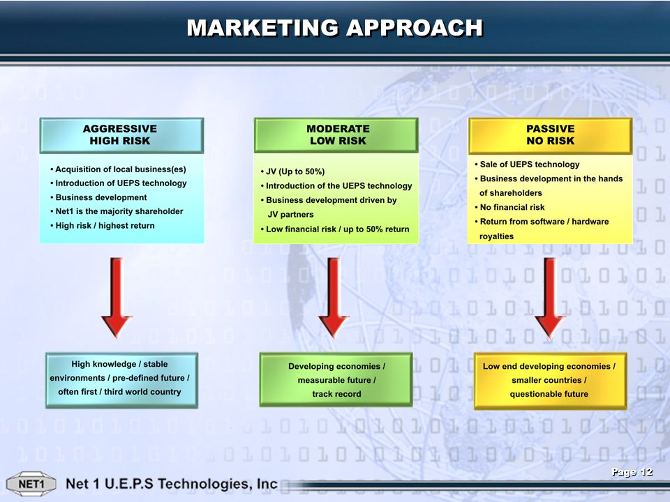 MARKETING APPROACH Page 12