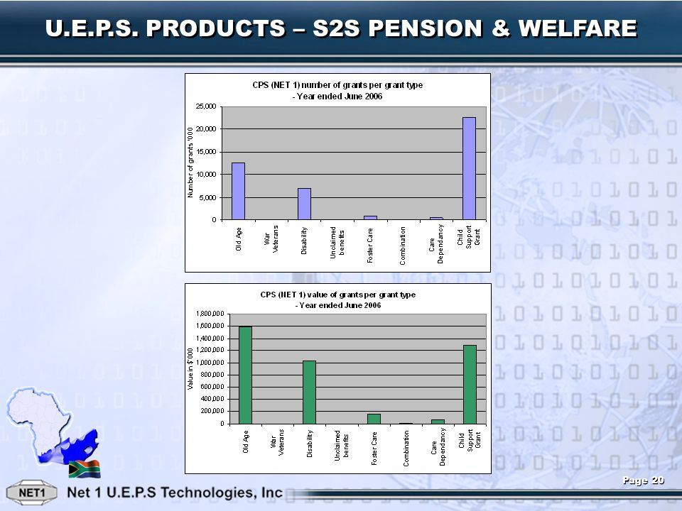 U.E.P.S. PRODUCTS – S2S PENSION & WELFARE Page 20
