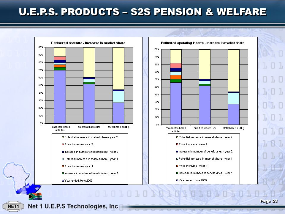 U.E.P.S. PRODUCTS – S2S PENSION & WELFARE Page 23