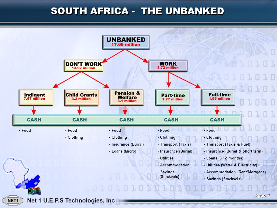 U.E.P.S PRODUCTS – SOUTH AFRICA Page 38