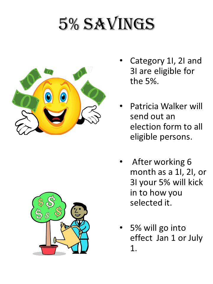 5% SAVINGS Category 1I, 2I and 3I are eligible for the 5%.