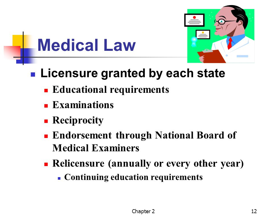Chapter 212 Medical Law Licensure granted by each state Educational requirements Examinations Reciprocity Endorsement through National Board of Medica