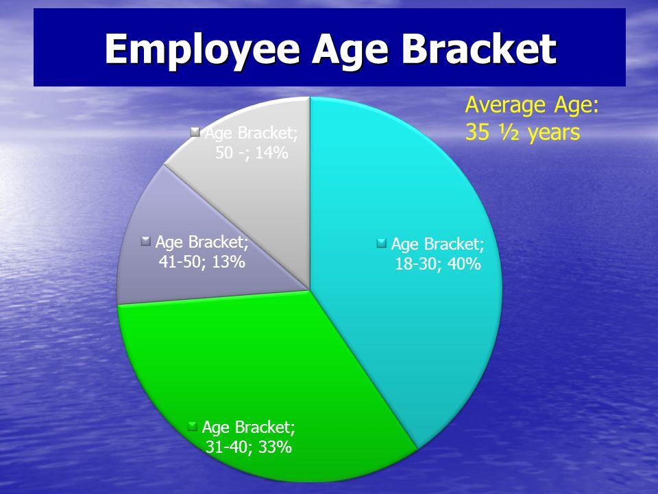 Employee Age Bracket