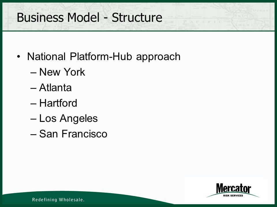 Business Model - Structure National Platform-Hub approach –New York –Atlanta –Hartford –Los Angeles –San Francisco