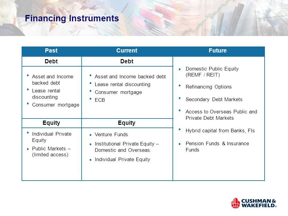 Financing Instruments PastCurrentFuture l Domestic Public Equity (REMF / REIT) l Refinancing Options l Secondary Debt Markets l Access to Overseas Pub